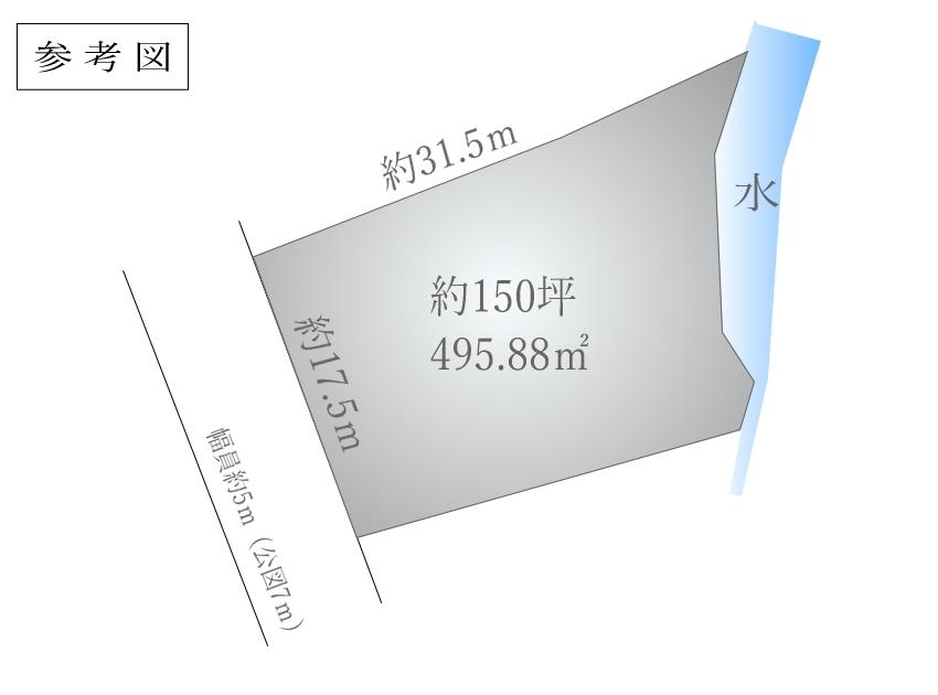 軽井沢参考図